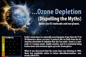 Empirical Test of Ozone Depletion | Thongchai Thailand