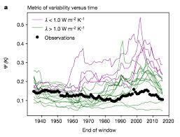 climatesensitigityuncertainty