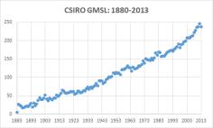 CSIRO-GMSL