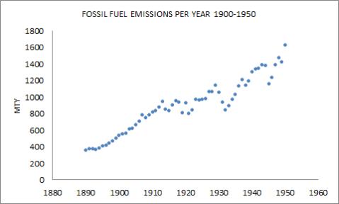 stuiverquay-emissions