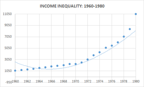 inequality-cooling