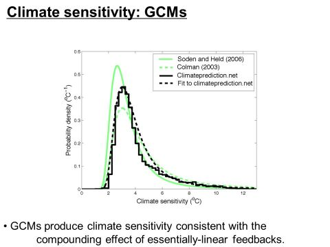 climatesensitivity5