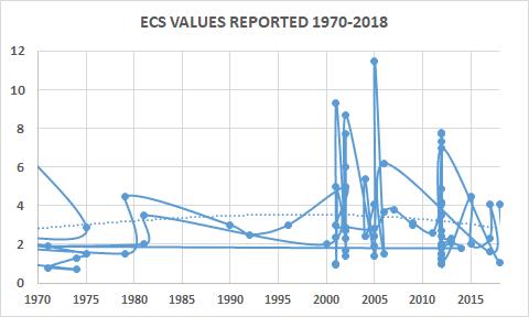 ECS19702018
