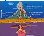 mud-volcano-1
