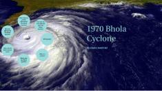 bholacyclone