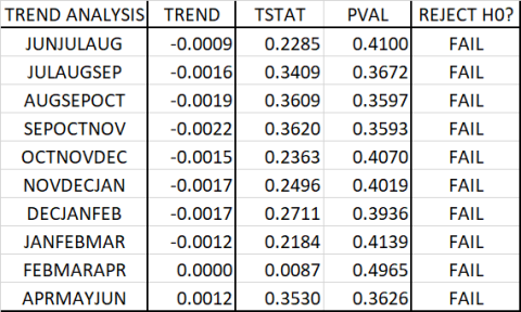 TREND-ANALYSIS-TABLE