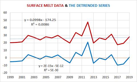 SURFACE-MELT-1