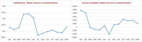 CALENDAR-MONTHS